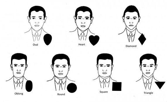 formatos_de_rosto_masculino