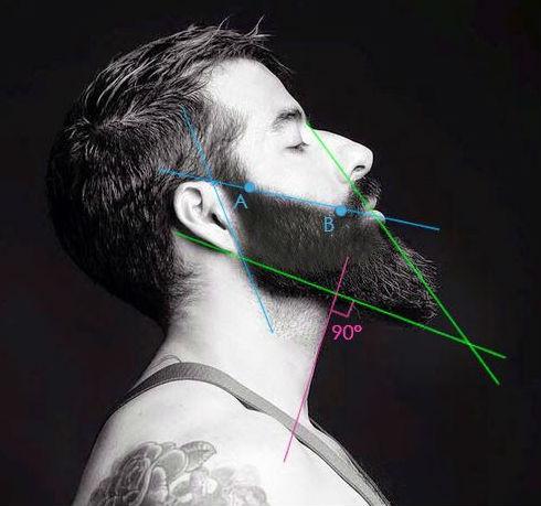 Aprenda a desenhar os contornos da barba